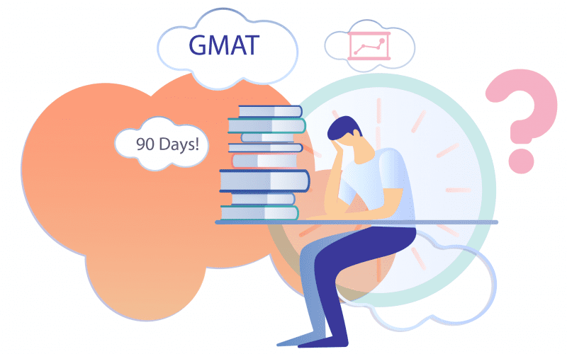 How to Crack GMAT in 3 months