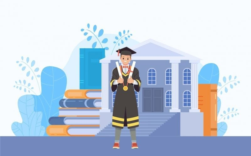 What is MBA Dual Degree