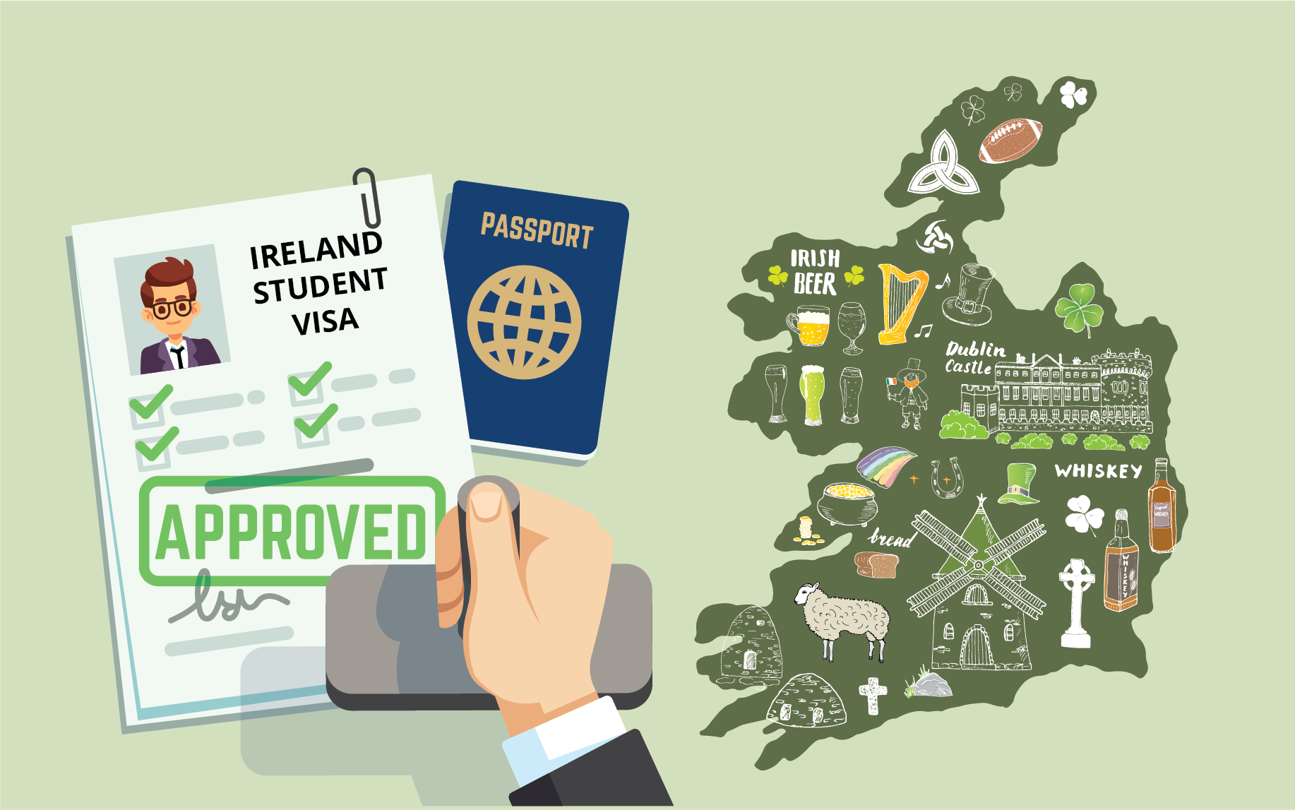 How To Get An Ireland Student Visa Applications 2020 Leverage Edu