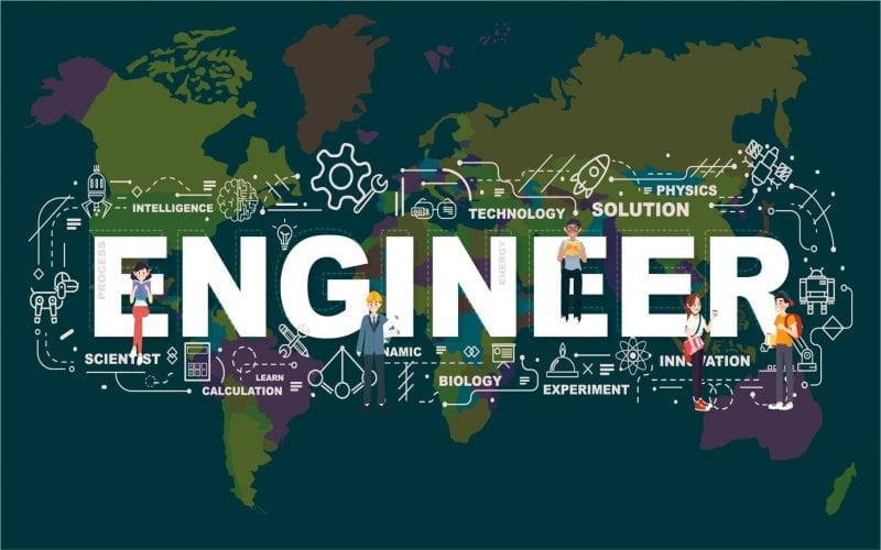 Best Countries for Engineering Courses