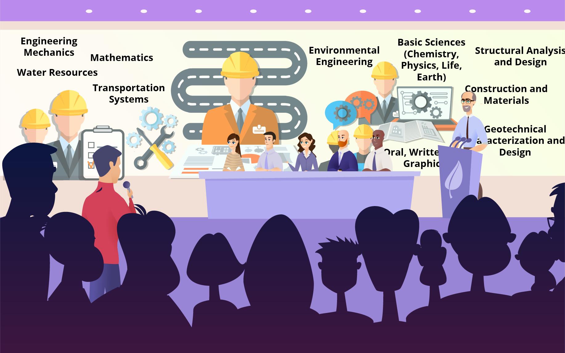 Seminar Topics For Civil Engineering Leverage Edu