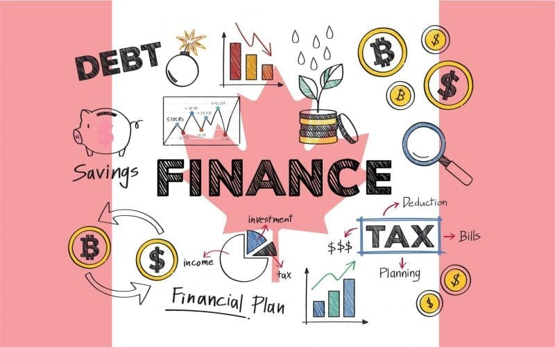 Masters in Finance in Canada