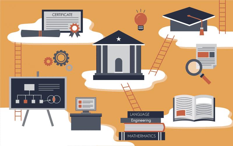 Essay on Education System